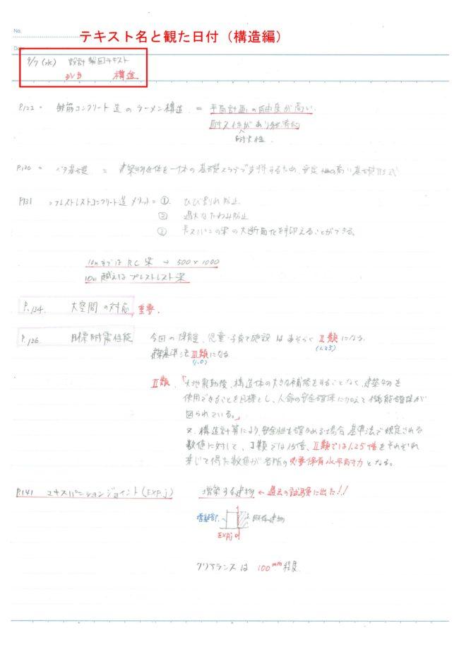 製図まとめ方4
