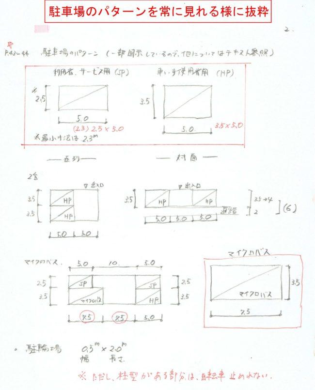 製図まとめ方1