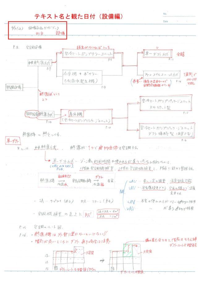 製図まとめ方5