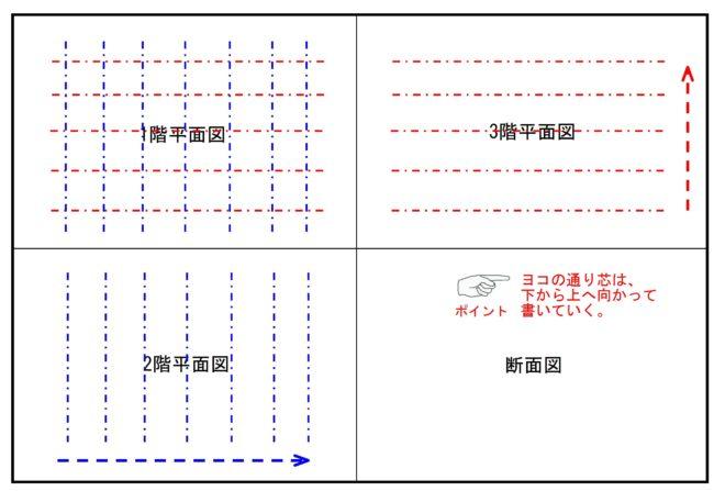 製図書き方-2