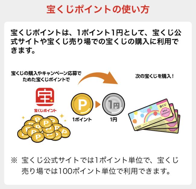 宝くじポイント 使い方